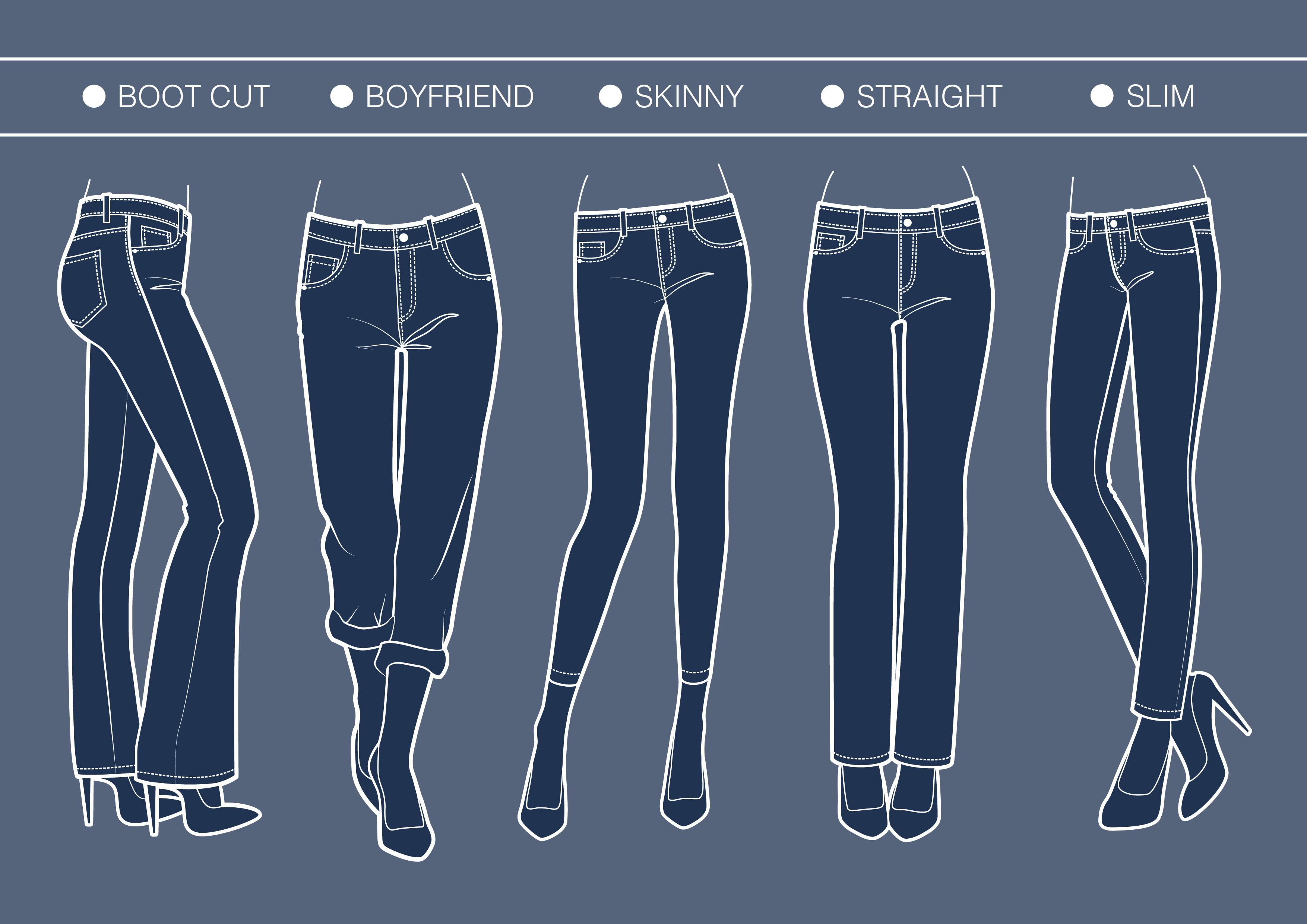 noi de înaltă calitate coduri promoționale reduceri mari 5 modele de blugi pe care trebuie sa ii ai in garderoba | Answear